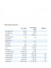 Epaplus colageno + ácido hialuronico + magnesio 325 g vainilla