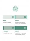 Martiderm® proteos hydra plus 10 ampollas 2ml • piel seca